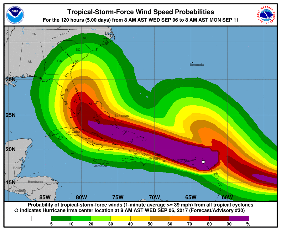 Hurricane Irma wind speeds